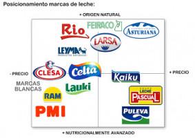 Logo de Compañia dental de venta directa