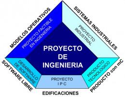 Logo de Ingenieria de proyectos marinos